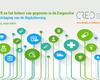 GDPR en het beheer van gegevens in de Zorgsector