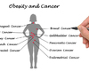 Diabète, obésité et cancer
