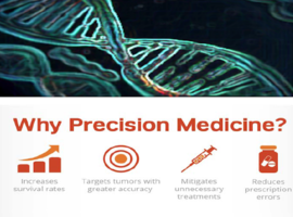Precision medicine in breast cancer diagnosis and treatment