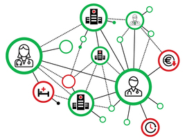Ziekenhuisnetwerken moeten zich aanpassen aan eerstelijnszones (enquête)