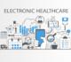 eHealth :  2 nouveaux projets adoptés par la Conférence InterMinistérielle Santé publique