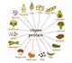 Plus de protéines végétales pour réduire la mortalité
